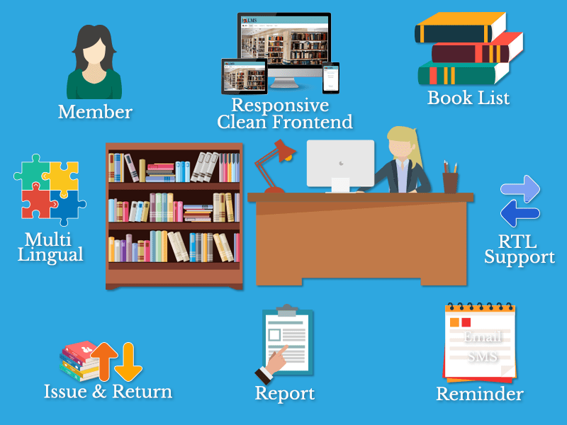 Library Management System (LMS) - 6